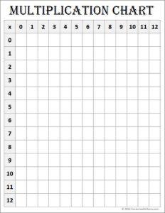 Blank Multiplication Table Printable
