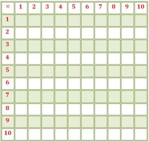 Blank Multiplication Table Worksheets Chart