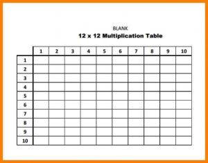 Blank PDF Multiplication Table
