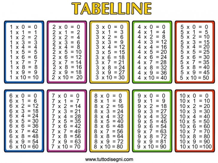 Multiplication Table Printable Free