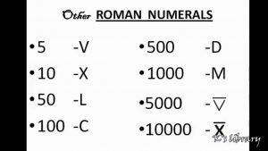 Roman Numerals 1-5000 Chart
