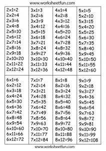 Multiplication Table Worksheet Printable