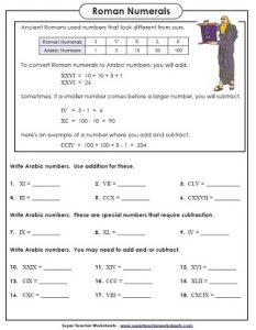 roman numerals for kids