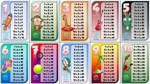 1 to 10 Multiplication Table Chart