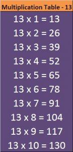 13 Table Maths