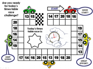 13 Times Table Games