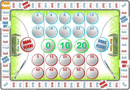 10 Times Table Games