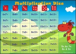 9 Times Table Games