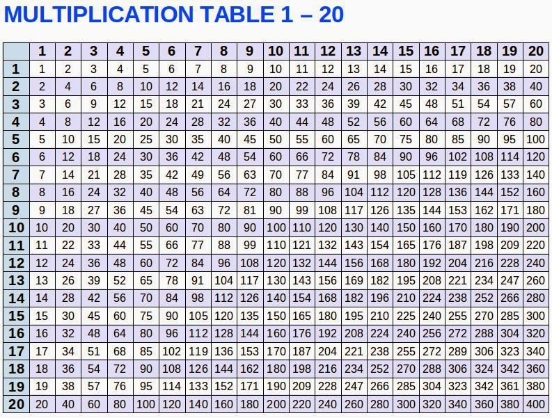 20 Table Maths