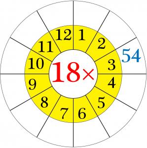 18 Times Table Worksheet