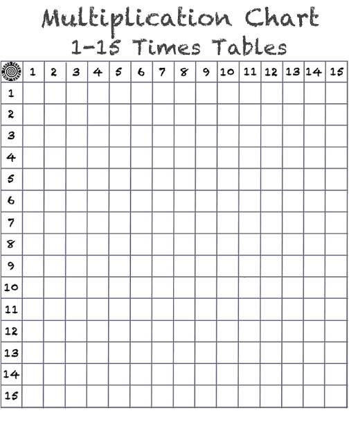 Blank Multiplication Table Chart 1 to 15