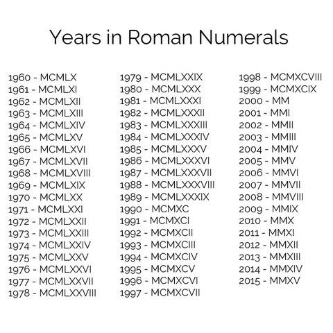 Roman Numerals Year