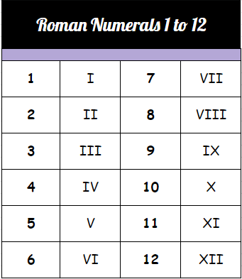 Free Roman Numerals 1 To 12 Printable