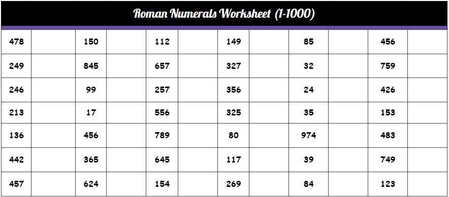 Roman Numerals Worksheet 1 - 1000