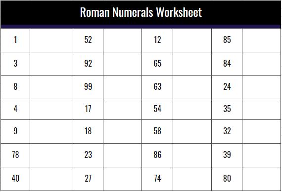 Free Roman Numerals Practice Paper