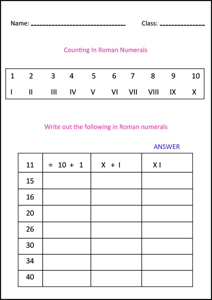 Roman Numerals Worksheet for Kids